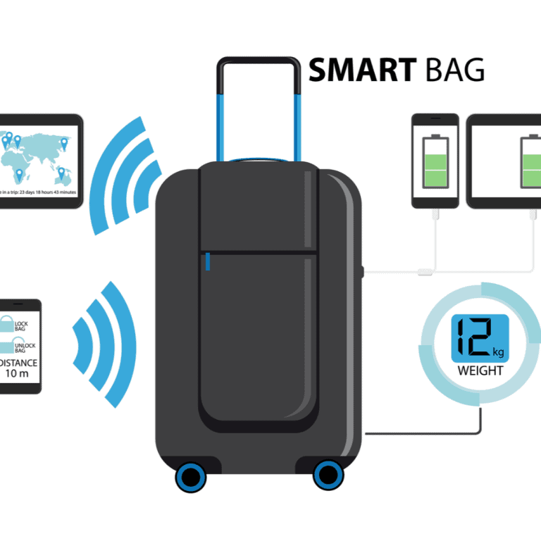 What Is A Smart Bag? Everything You Need To Know